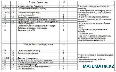 Рабочая Программа По Биологии 9 Класс Сонин